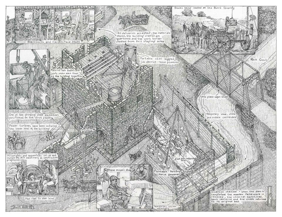 Schmidt Paul Mill print